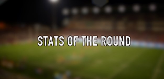 Stats of the Round: Rd 25