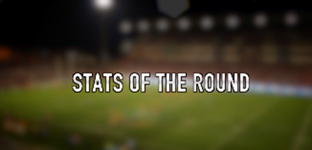 Stats of the Round: Rd 23