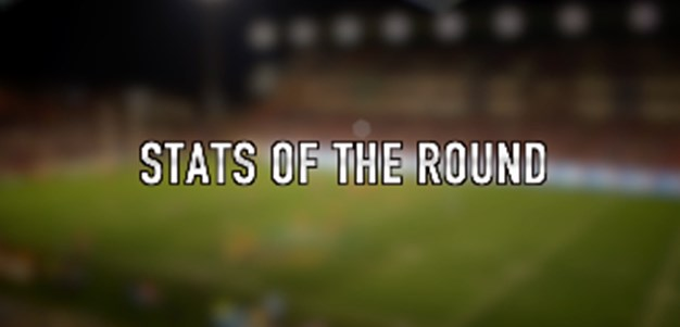 Stats of the Round: Rd 24